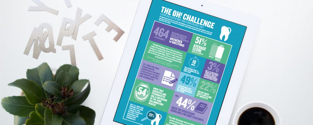 Barker PR Infographic by TD Creative in Leeds